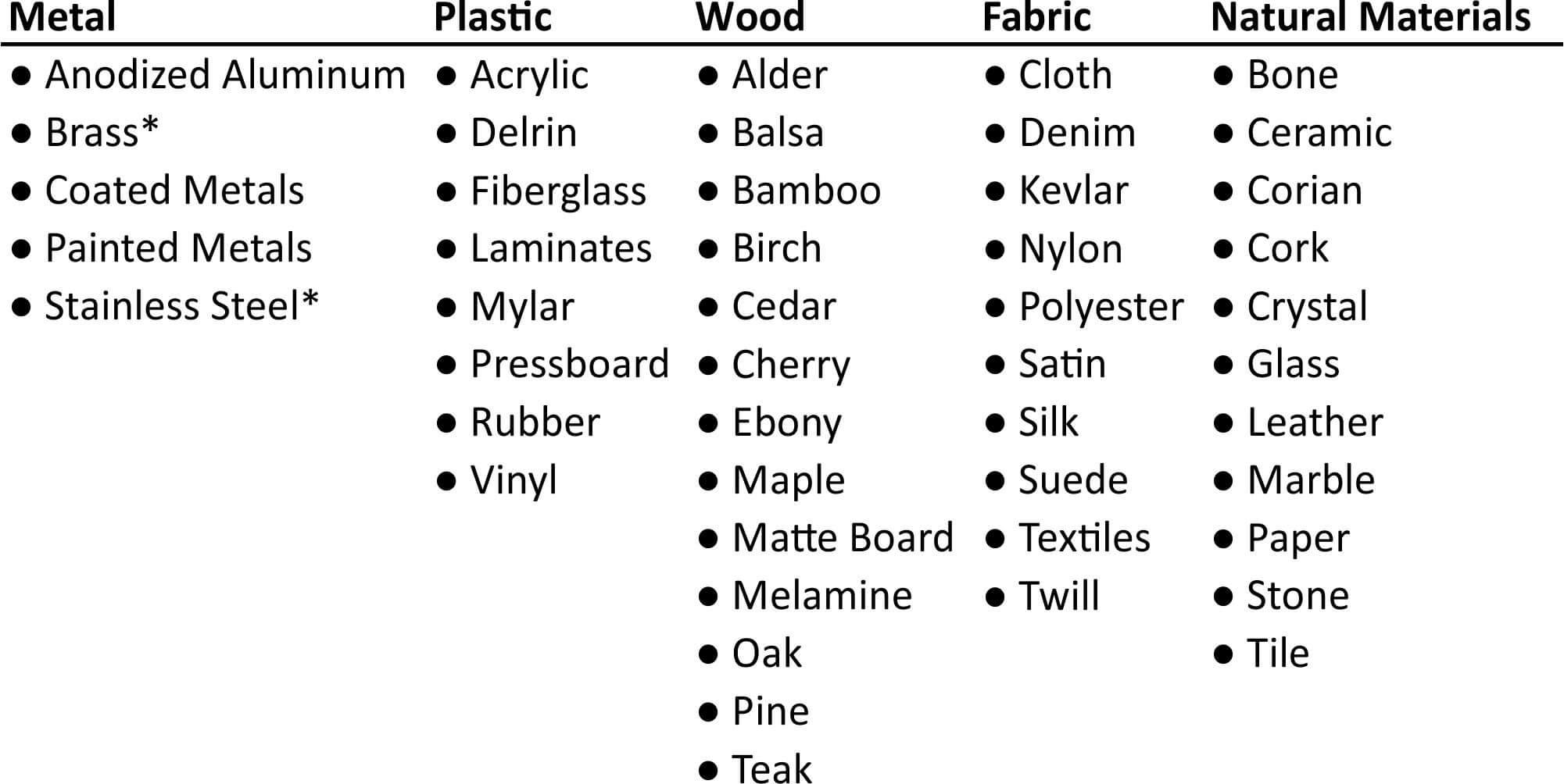 List of Engrave-able Materials